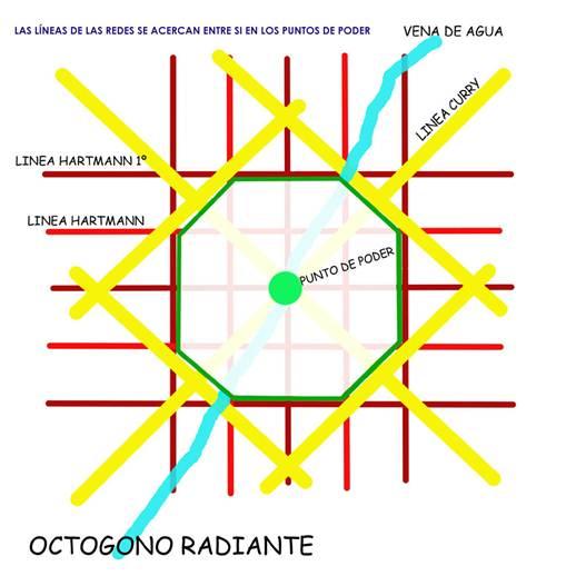 CUÁNDO NOS CAMBIARON LA FRECUENCIA DE 432Hz a 440Hz Y POR QUÉ? Ff563-radiestesia10vorticesenergeticos_clip_image002