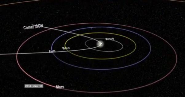 ison-orbit