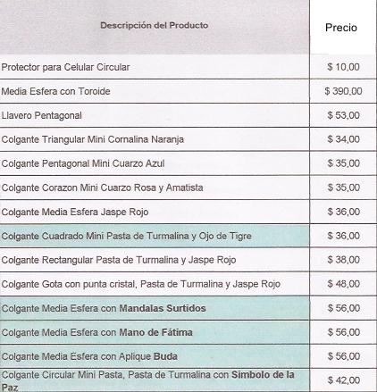 lista precios orgonitos 2