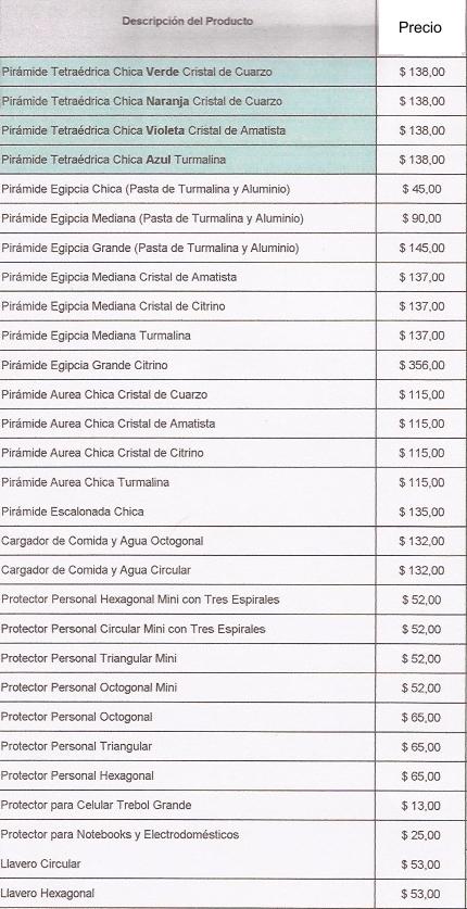 lista precios orgonitos