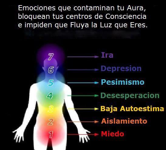 emociones que contaminan tu aura(1)