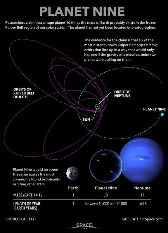 planetx-orbita